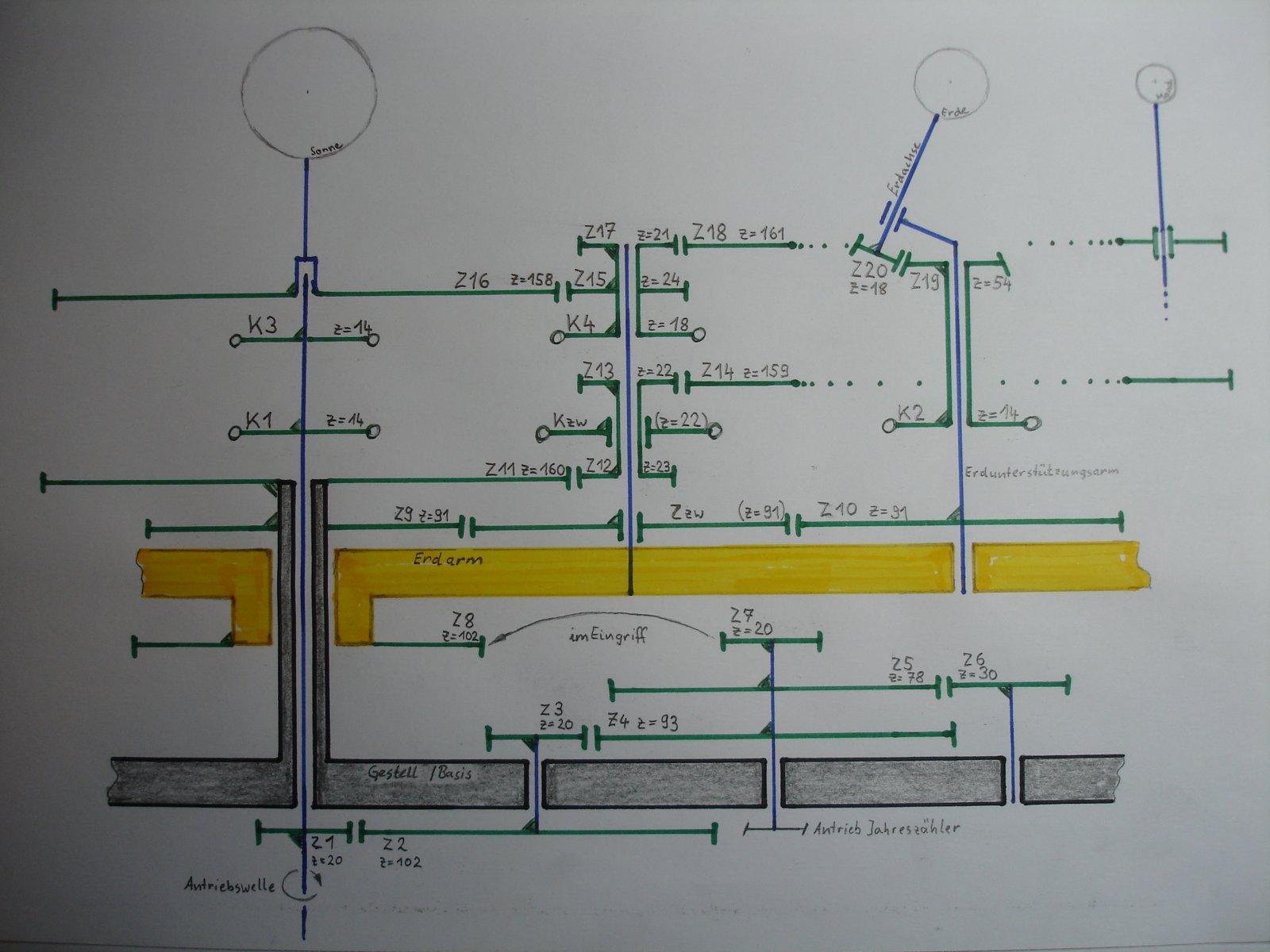 0 Tellurium 3 Getriebeschema.JPG