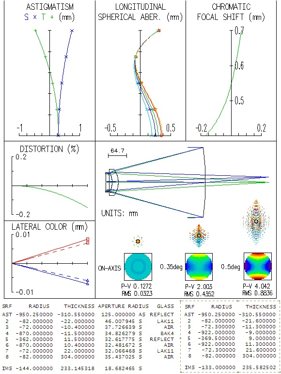 1D3C3AC6-1E4D-455A-AC3E-2FAE9BDF5614.jpeg