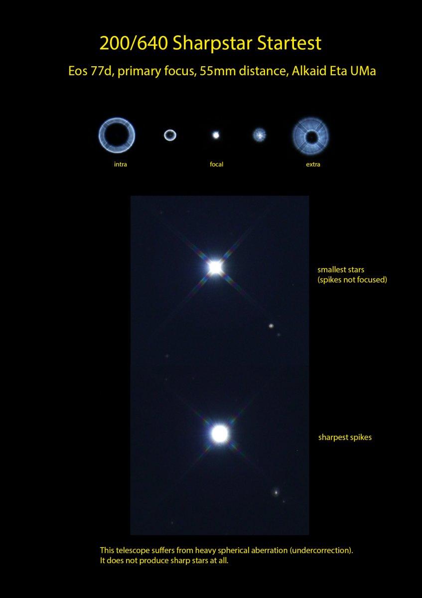 200-640_Starpstar_Nr2_startest.jpg