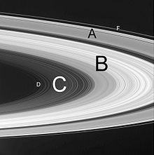 220px-Saturn's_ring_plane.jpg