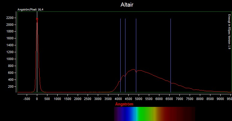 Altair_Spektrum.jpg