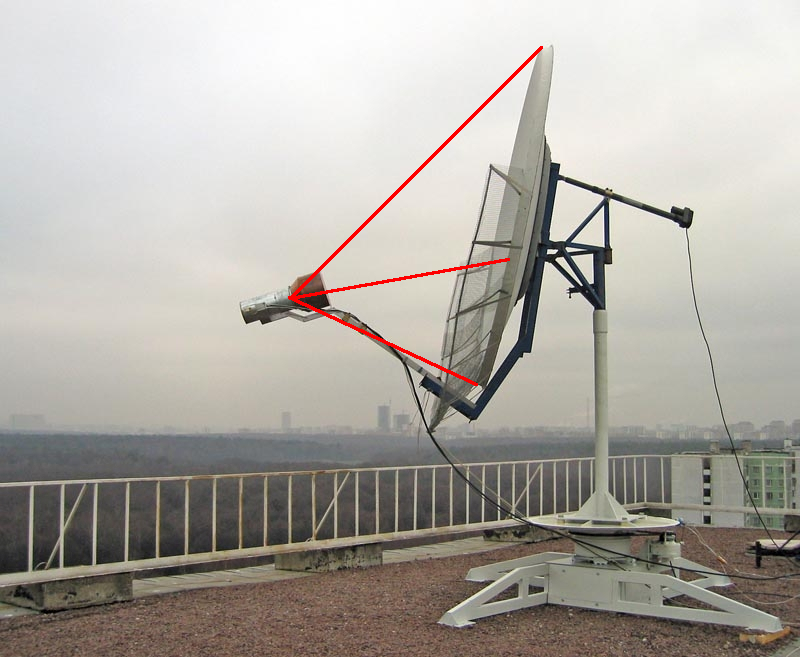 EME-Antenne-offset.jpg