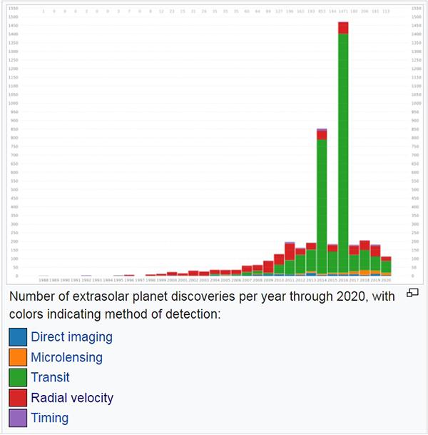 Exoplanets_per_year.jpg