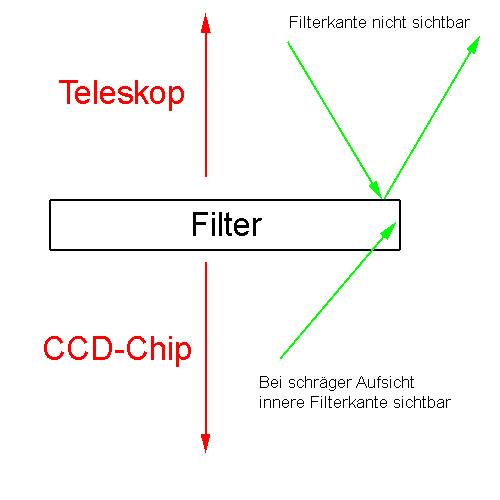 filtermontage.jpg