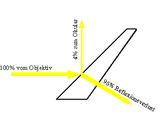 Herschelkeil.jpg