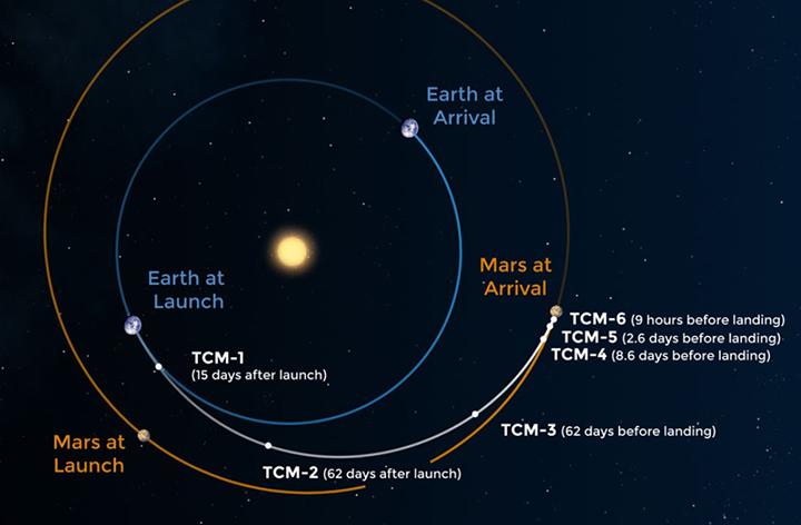 Mars 2020 trajectory.jpg
