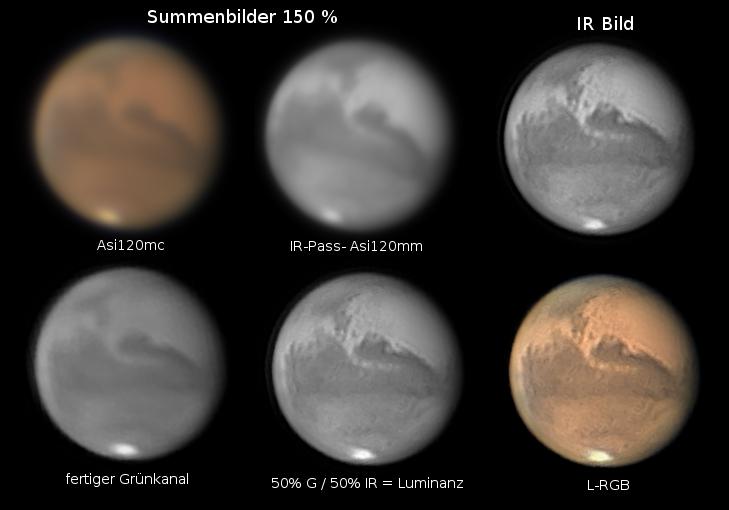 mars-uebersicht-210920.jpg