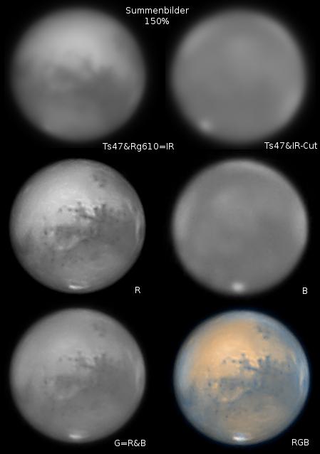 Mars_221020_uebersicht.jpg