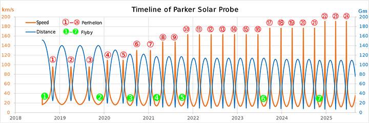 Parker_Solar_Probe.jpg