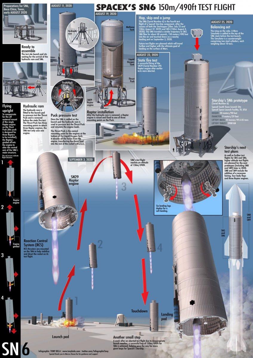 SN6-Infografik.jpg