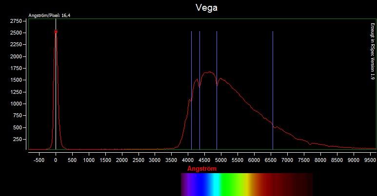 Vega_Spektrum.jpg